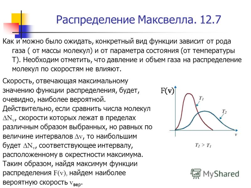 Распределение Максвелла. 12.7 Как и можно было ожидать, конкретный вид функции зависит от рода газа ( от массы молекул) и от параметра состояния (от температуры Т). Необходим отметить, что давление и объем газа на распределение молекул по скоростям н