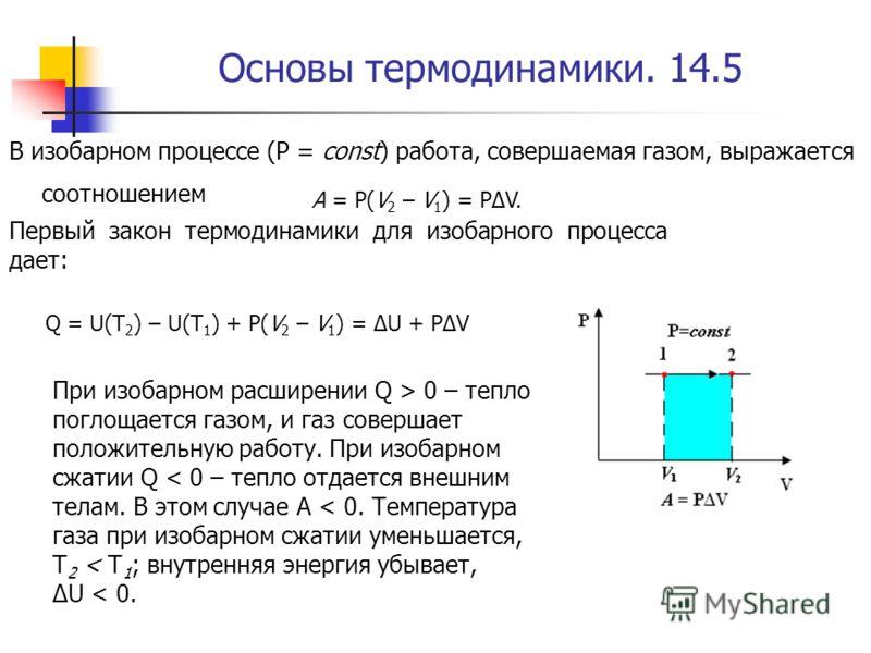 Основы термодинамики. 14.5 В изобарном процессе (Р = const) работа, совершаемая газом, выражается соотношением A = Р(V 2 – V 1 ) = РΔV. Первый закон термодинамики для изобарного процесса дает: Q = U(T 2 ) – U(T 1 ) + Р(V 2 – V 1 ) = ΔU + РΔV При изоб