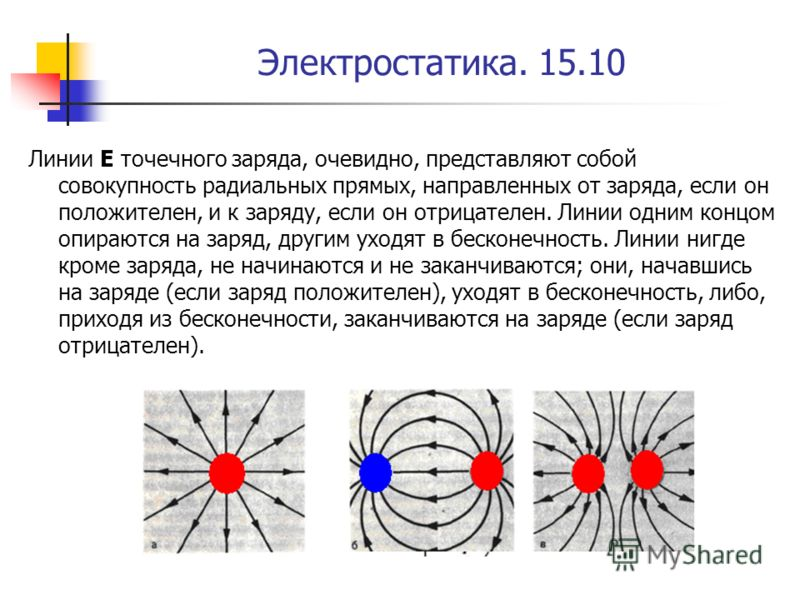 Электростатика. 15.10 Линии Е точечного заряда, очевидно, представляют собой совокупность радиальных прямых, направленных от заряда, если он положителен, и к заряду, если он отрицателен. Линии одним концом опираются на заряд, другим уходят в бесконеч