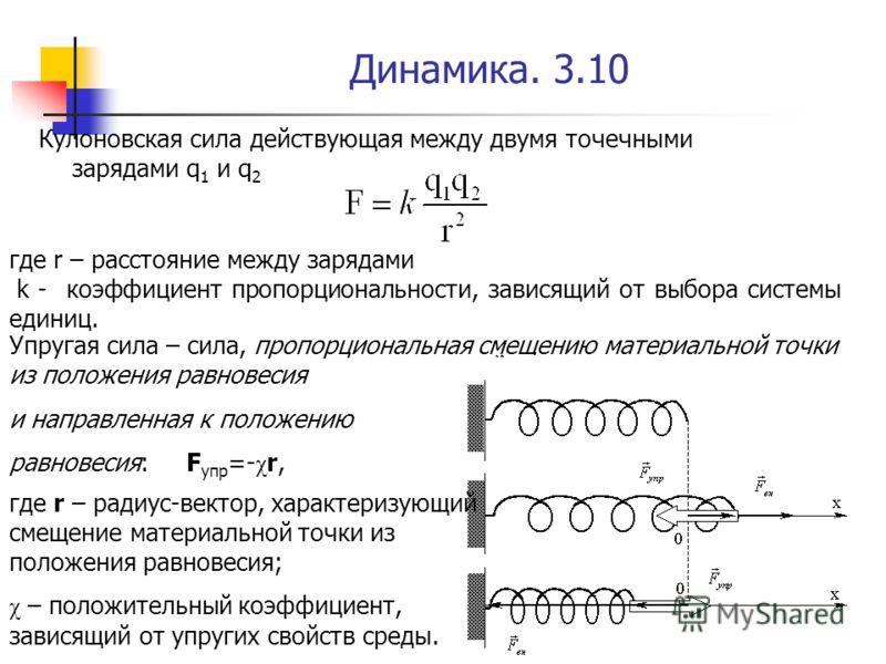 Динамика. 3.10 Кулоновская сила действующая между двумя точечными зарядами q 1 и q 2 где r – расстояние между зарядами k - коэффициент пропорциональности, зависящий от выбора системы единиц. Упругая сила – сила, пропорциональная смещению материальной