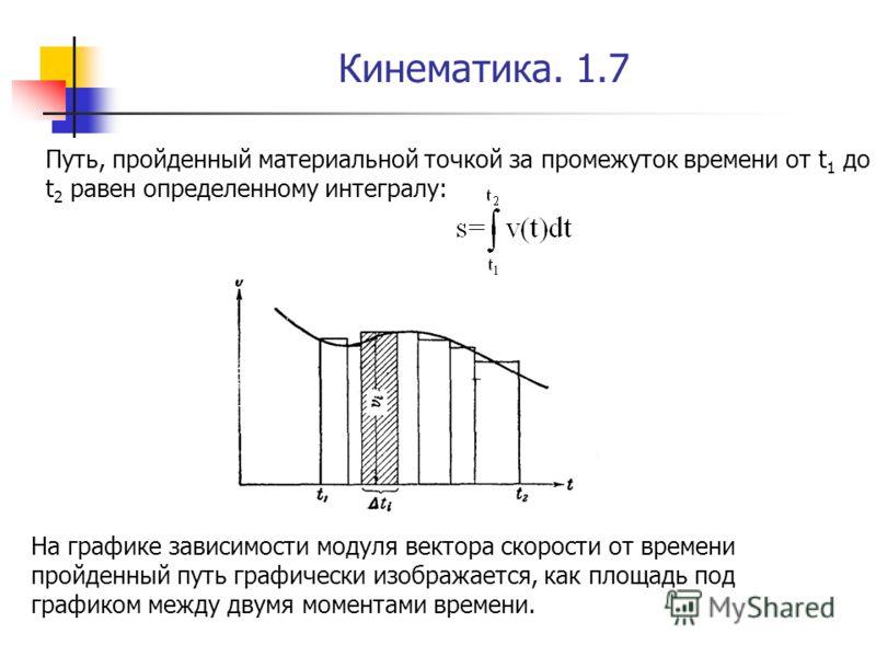 Кинематика. 1.7 Путь, пройденный материальной точкой за промежуток времени от t 1 до t 2 равен определенному интегралу: На графике зависимости модуля вектора скорости от времени пройденный путь графически изображается, как площадь под графиком между