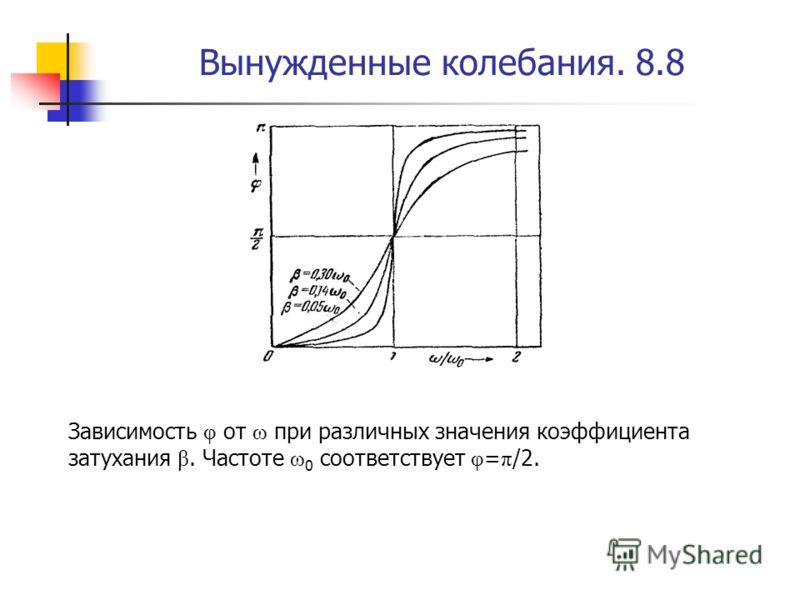 Вынужденные колебания. 8.8 Зависимость φ от ω при различных значения коэффициента затухания β. Частоте ω 0 соответствует φ = π /2.