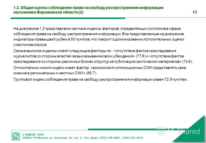 © ВЦИОМ, 2008 105064 РФ Москва, ул. Казакова, 16, стр. 2. Тел./факс: (495) 748-0807, (495) 261-0414 11 1.2. Общая оценка соблюдения права на свободу распространения информации населением Воронежской области (2) На диаграмме 1.2 представлены частные и