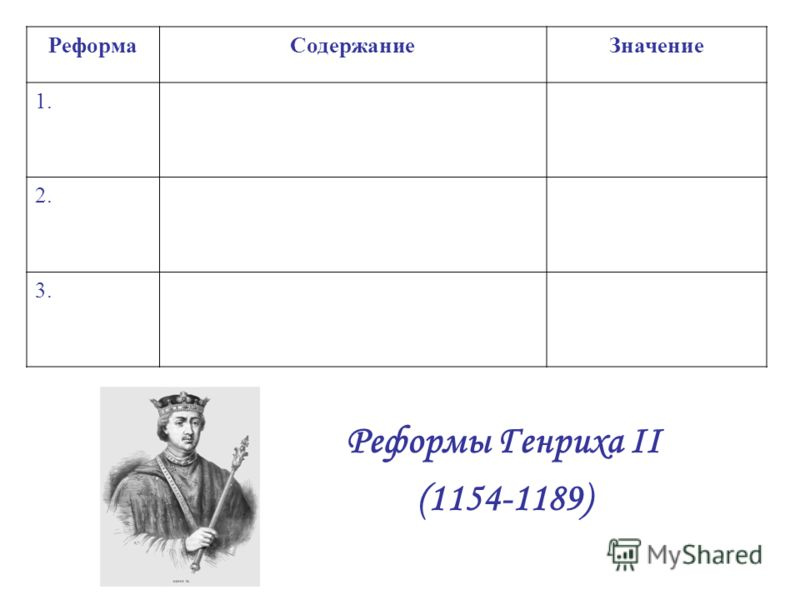 РеформаСодержаниеЗначение 1. 2. 3. Реформы Генриха II (1154-1189)