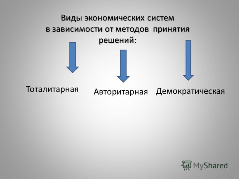 Виды экономических систем в зависимости от методов принятия решений: Тоталитарная Авторитарная Демократическая