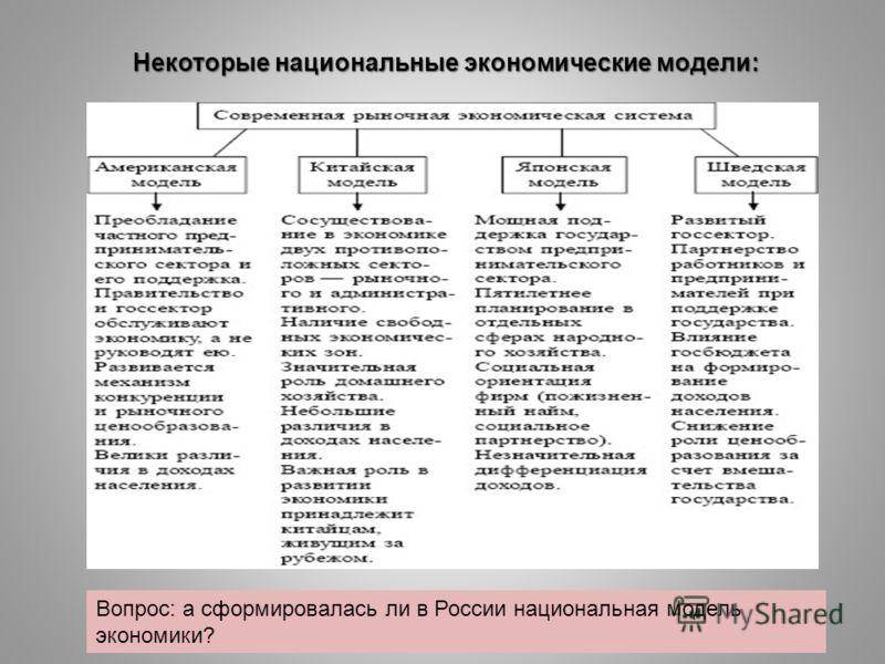 Некоторые национальные экономические модели: Вопрос: а сформировалась ли в России национальная модель экономики?