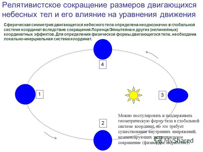1 2 3 4 Сферическая симметрия двигающегося небесного тела определена неоднозначно в глобальной системе координат вследствие сокращения Лоренца/Эйнштейна и других (нелинейных) координатных эффектов. Для определения физической формы двигающегося тела,