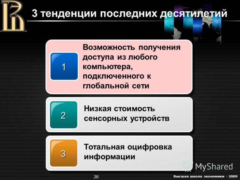 Высшая школа экономики - 2009 20 3 тенденции последних десятилетий 1 Возможность получения доступа из любого компьютера, подключенного к глобальной сети 2 Низкая стоимость сенсорных устройств 3 Тотальная оцифровка информации