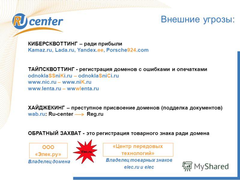 КИБЕРСКВОТТИНГ – ради прибыли Kamaz.ru, Lada.ru, Yandex.ee, Porsche924.com ТАЙПСКВОТТИНГ - регистрация доменов с ошибками и опечатками odnoklaSSniKi.ru – odnoklaSniCi.ru www.nic.ru – www.niK.ru www.lenta.ru – wwwlenta.ru ХАЙДЖЕКИНГ – преступное присв