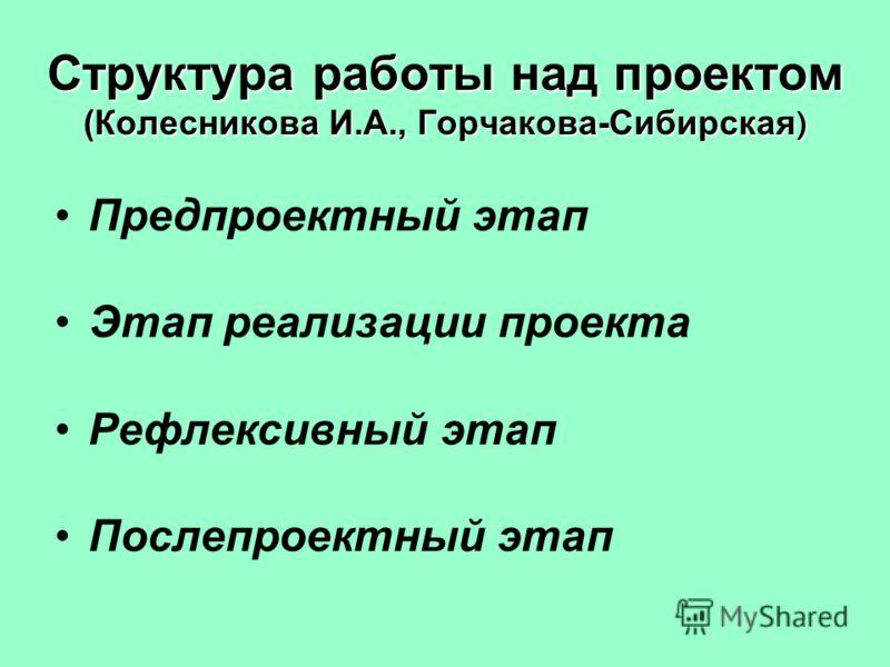 Структура работы над проектом (Колесникова И.А., Горчакова-Сибирская ) Предпроектный этап Этап реализации проекта Рефлексивный этап Послепроектный этап