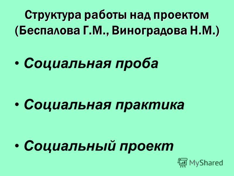 Структура работы над проектом (Беспалова Г.М., Виноградова Н.М.) Социальная проба Социальная практика Социальный проект