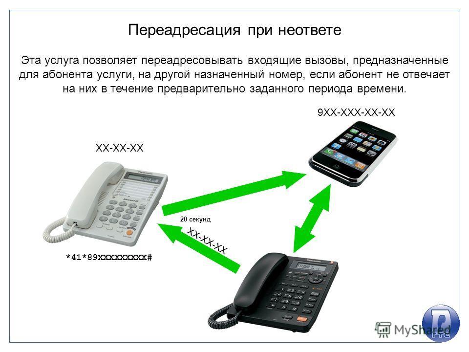 Переадресация при неответе Эта услуга позволяет переадресовывать входящие вызовы, предназначенные для абонента услуги, на другой назначенный номер, если абонент не отвечает на них в течение предварительно заданного периода времени. XX-XX-XX 9XX-XXX-X