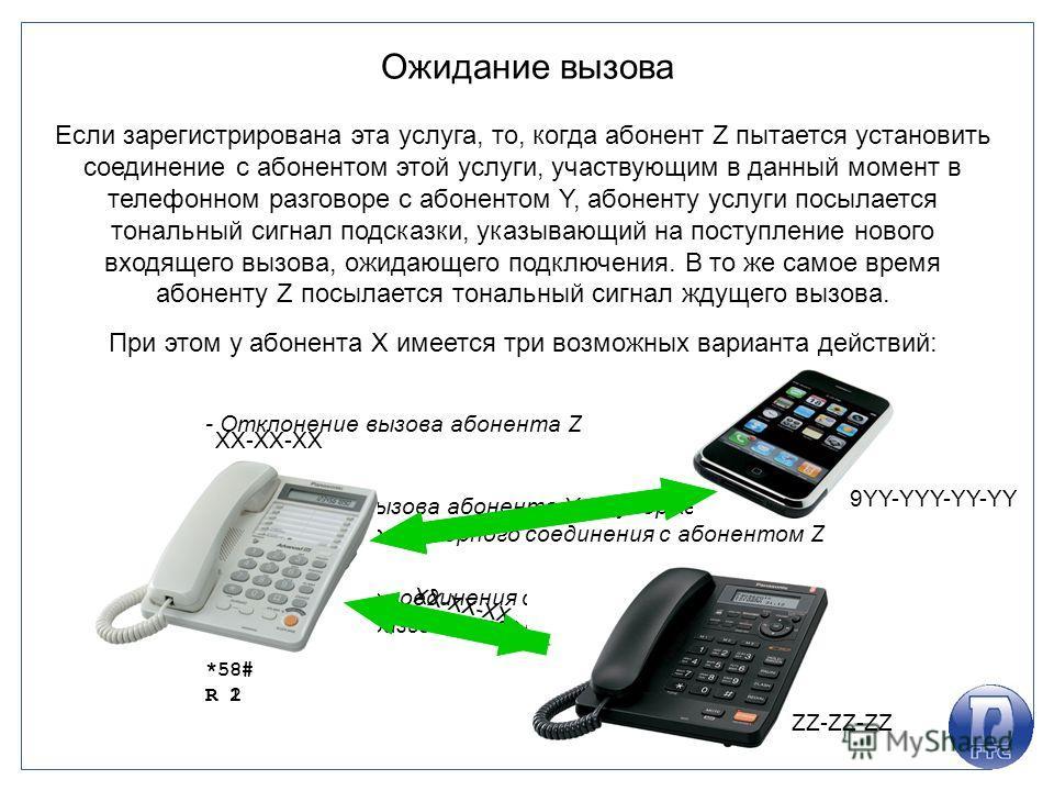 Ожидание вызова Если зарегистрирована эта услуга, то, когда абонент Z пытается установить соединение с абонентом этой услуги, участвующим в данный момент в телефонном разговоре с абонентом Y, абоненту услуги посылается тональный сигнал подсказки, ука