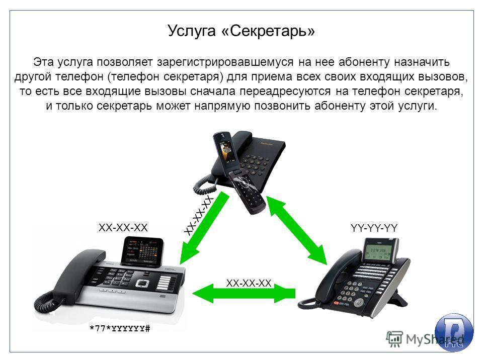 Услуга «Секретарь» Эта услуга позволяет зарегистрировавшемуся на нее абоненту назначить другой телефон (телефон секретаря) для приема всех своих входящих вызовов, то есть все входящие вызовы сначала переадресуются на телефон секретаря, и только секре