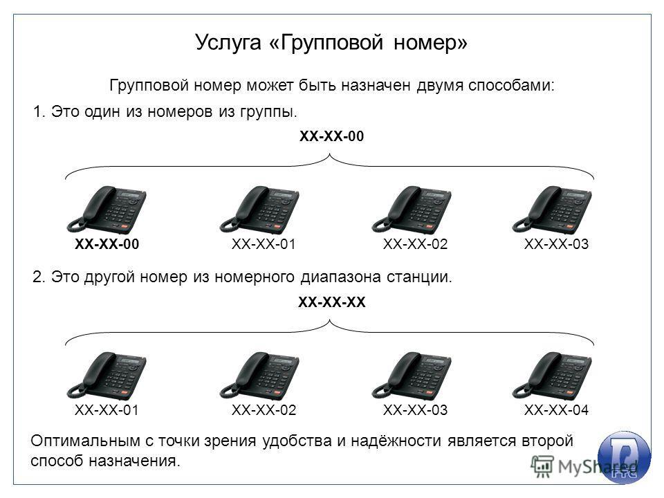 Услуга «Групповой номер» Групповой номер может быть назначен двумя способами: XX-XX-00XX-XX-01XX-XX-02XX-XX-03 XX-XX-00 1. Это один из номеров из группы. XX-XX-01XX-XX-02XX-XX-03XX-XX-04 XX-XX-XX 2. Это другой номер из номерного диапазона станции. Оп