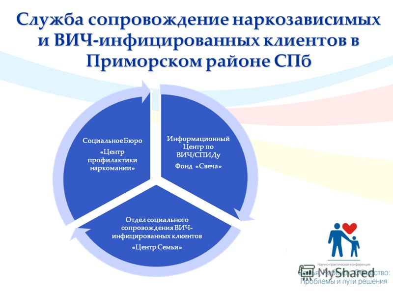 Служба сопровождение наркозависимых и ВИЧ-инфицированных клиентов в Приморском районе СПб