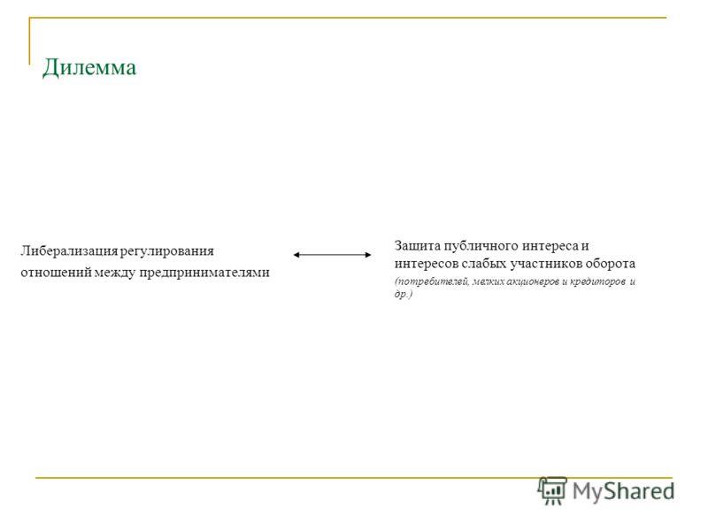 Дилемма Либерализация регулирования отношений между предпринимателями Защита публичного интереса и интересов слабых участников оборота (потребителей, мелких акционеров и кредиторов и др.)