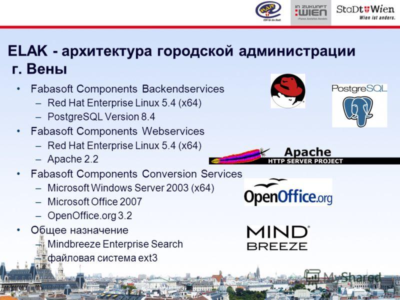 ЕLАK - архитектура городской администрации г. Вены Fabasoft Components Backendservices –Red Hat Enterprise Linux 5.4 (x64) –PostgreSQL Version 8.4 Fabasoft Components Webservices –Red Hat Enterprise Linux 5.4 (x64) –Apache 2.2 Fabasoft Components Con