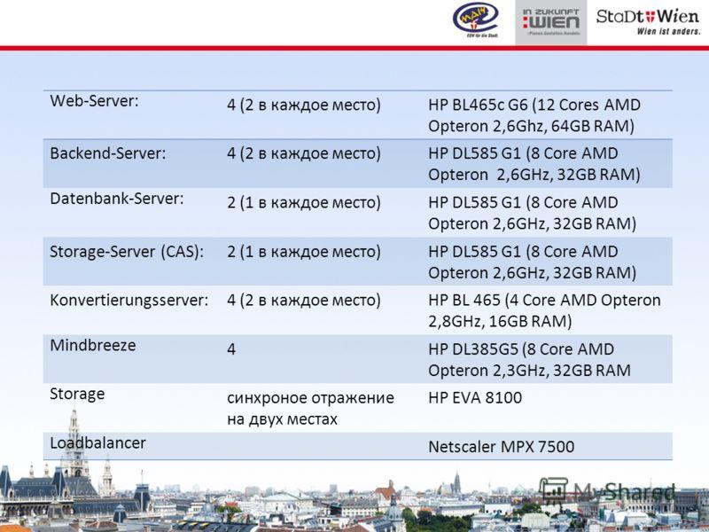 Web-Server: 4 (2 в каждое место)HP BL465c G6 (12 Cores AMD Opteron 2,6Ghz, 64GB RAM) Backend-Server:4 (2 в каждое место)HP DL585 G1 (8 Core AMD Opteron 2,6GHz, 32GB RAM) Datenbank-Server: 2 (1 в каждое место)HP DL585 G1 (8 Core AMD Opteron 2,6GHz, 32