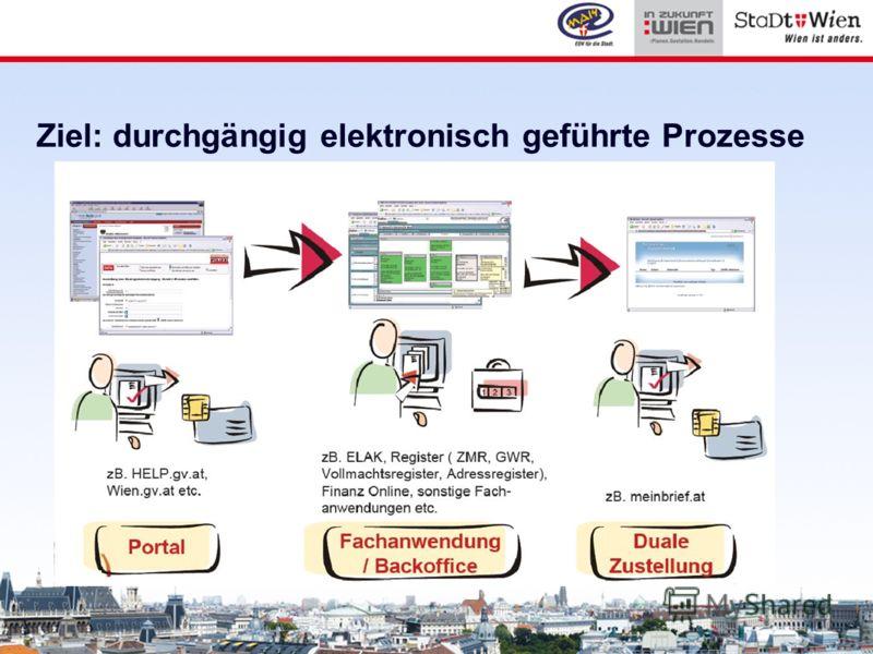 Ziel: durchgängig elektronisch geführte Prozesse