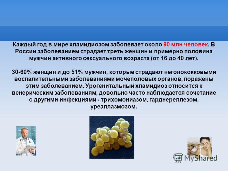 Каждый год в мире хламидиозом заболевает около 90 млн человек. В России заболеванием страдает треть женщин и примерно половина мужчин активного сексуального возраста (от 16 до 40 лет). 30-60% женщин и до 51% мужчин, которые страдают негонококковыми в