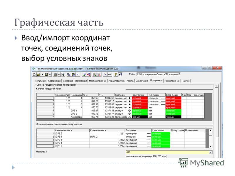 Графическая часть Ввод / импорт координат точек, соединений точек, выбор условных знаков