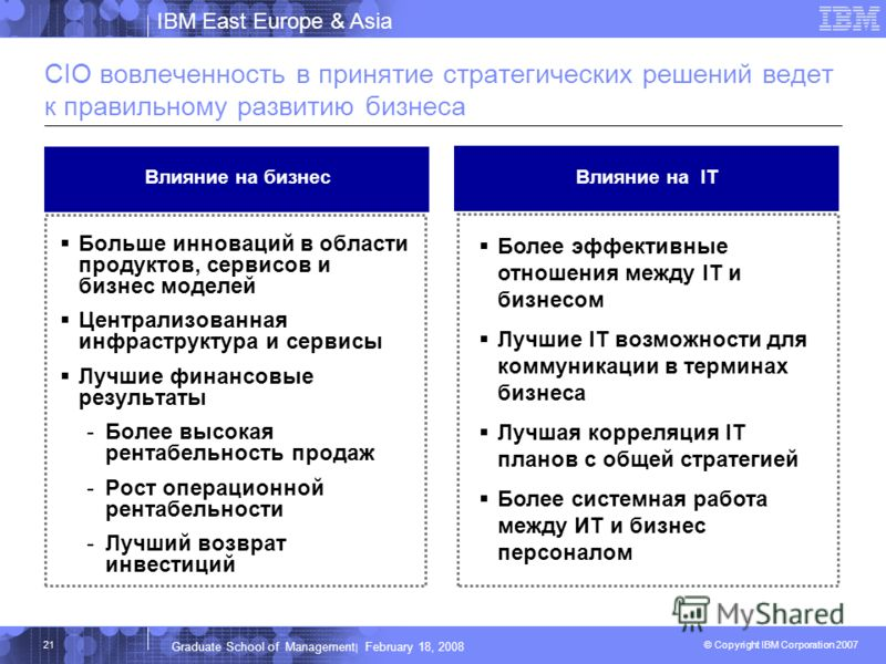 IBM East Europe & Asia © Copyright IBM Corporation 2007 IBM Corporation Graduate School of Management | February 18, 2008 21 CIO вовлеченность в принятие стратегических решений ведет к правильному развитию бизнеса Больше инноваций в области продуктов