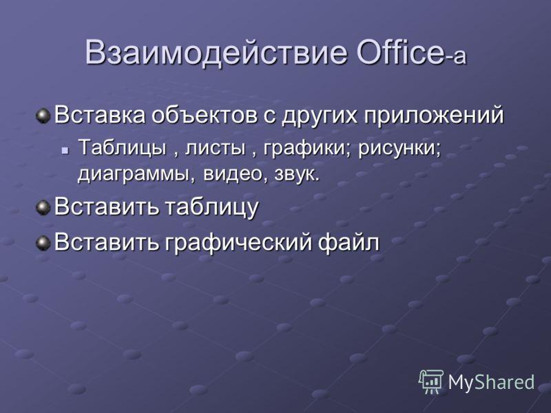 Взаимодействие Office -a Вставка объектов с других приложений Таблицы, листы, графики; рисунки; диаграммы, видео, звук. Таблицы, листы, графики; рисунки; диаграммы, видео, звук. Вставить таблицу Вставить графический файл