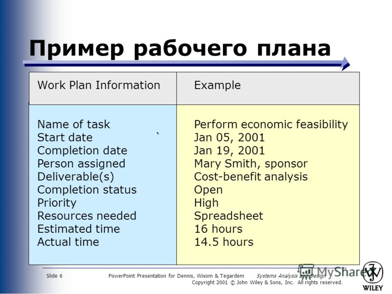 PowerPoint Presentation for Dennis, Wixom & Tegardem Systems Analysis and Design Copyright 2001 © John Wiley & Sons, Inc. All rights reserved. Slide 6 Пример рабочего плана Work Plan InformationExample Name of taskPerform economic feasibility Start d