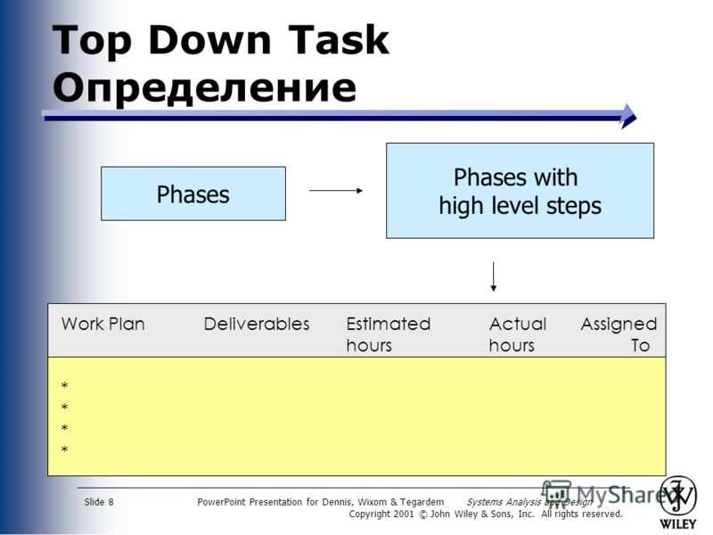 PowerPoint Presentation for Dennis, Wixom & Tegardem Systems Analysis and Design Copyright 2001 © John Wiley & Sons, Inc. All rights reserved. Slide 8 Top Down Task Определение Phases Phases with high level steps Work PlanDeliverablesEstimatedActual