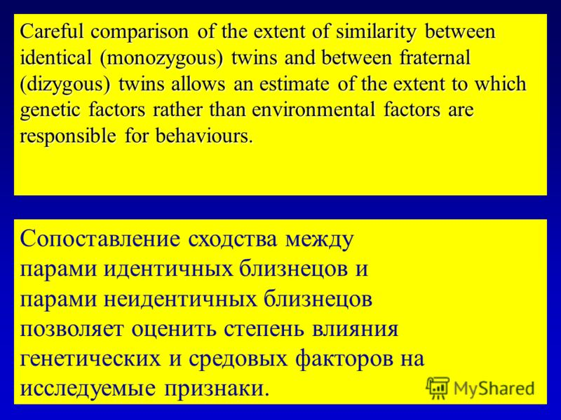 Careful comparison of the extent of similarity between identical (monozygous) twins and between fraternal (dizygous) twins allows an estimate of the extent to which genetic factors rather than environmental factors are responsible for behaviours. Соп