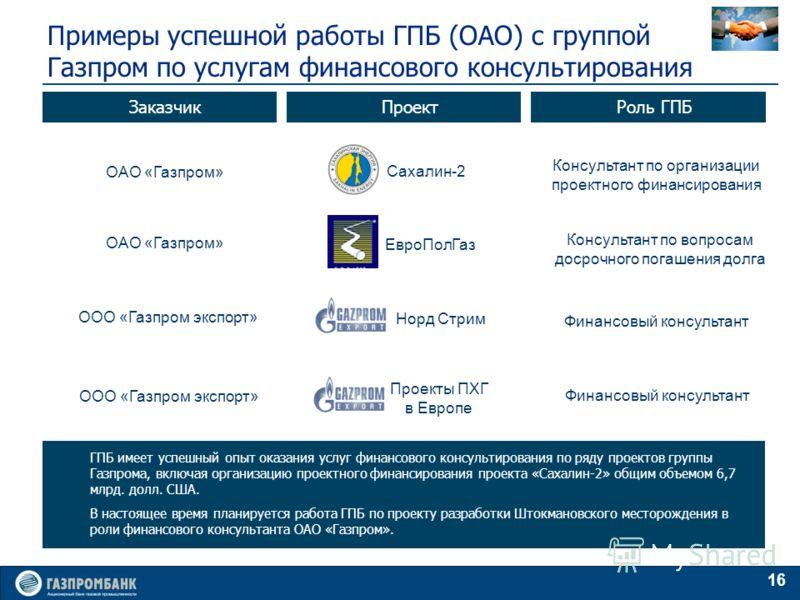 16 Примеры успешной работы ГПБ (ОАО) с группой Газпром по услугам финансового консультирования ЗаказчикПроектРоль ГПБ ОАО «Газпром» Сахалин-2 Консультант по организации проектного финансирования ОАО «Газпром» ЕвроПолГаз Консультант по вопросам досроч