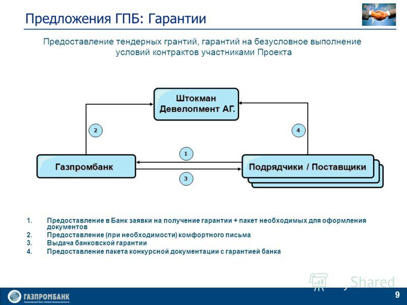 9 Предложения ГПБ: Гарантии Штокман Девелопмент АГ. 1.Предоставление в Банк заявки на получение гарантии + пакет необходимых для оформления документов 2.Предоставление (при необходимости) комфортного письма 3.Выдача банковской гарантии 4.Предоставлен
