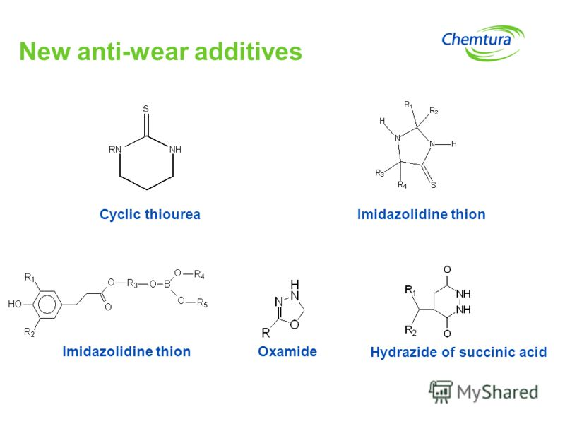 New anti-wear additives Imidazolidine thion Cyclic thiourea Oxamide Hydrazide of succinic acid Imidazolidine thion