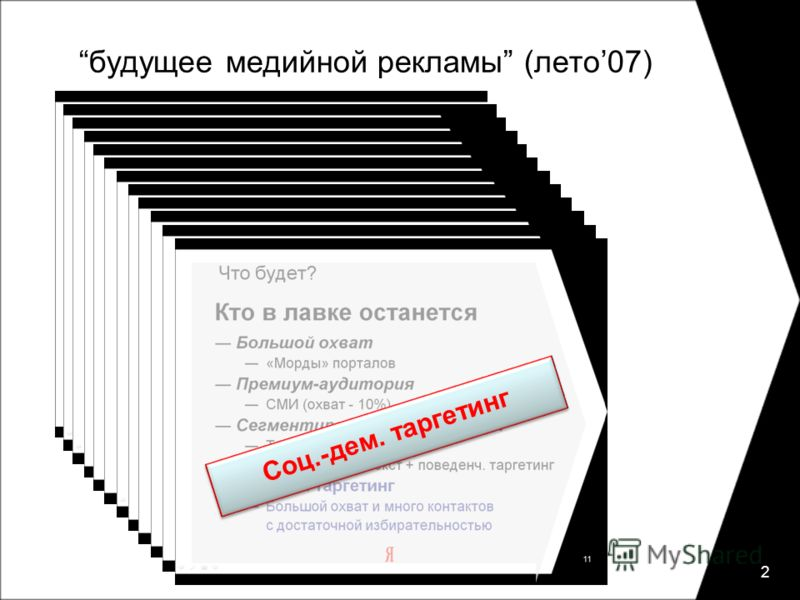 будущее медийной рекламы (лето07) 2 Соц.-дем. таргетинг