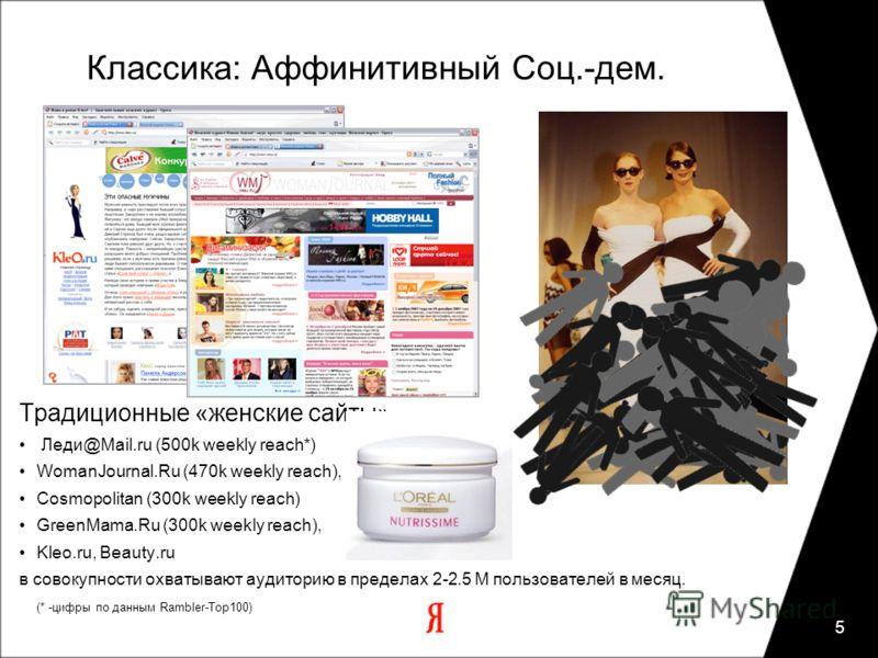 5 Классика: Аффинитивный Соц.-дем. Традиционные «женские сайты» Леди@Mail.ru (500k weekly reach*) WomanJournal.Ru (470k weekly reach), Cosmopolitan (300k weekly reach) GreenMama.Ru (300k weekly reach), Kleo.ru, Beauty.ru в совокупности охватывают ауд