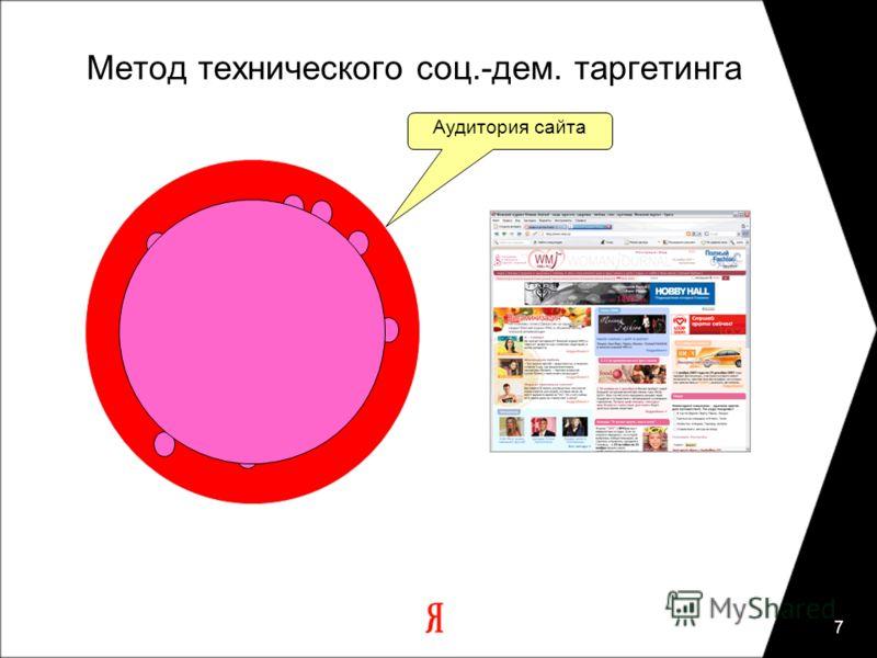7 Метод технического соц.-дем. таргетинга Аудитория сайта
