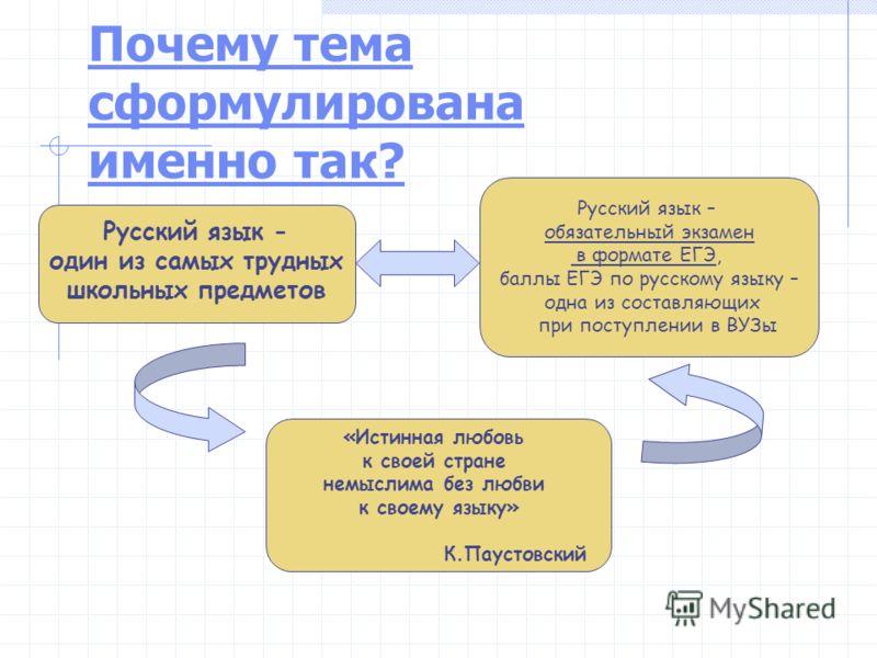 Почему тема сформулирована именно так? Русский язык - один из самых трудных школьных предметов Русский язык – обязательный экзамен в формате ЕГЭ, баллы ЕГЭ по русскому языку – одна из составляющих при поступлении в ВУЗы «Истинная любовь к своей стран