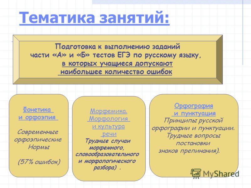 Тематика занятий: Подготовка к выполнению заданий части «А» и «Б» тестов ЕГЭ по русскому языку, в которых учащиеся допускают наибольшее количество ошибок Фонетика и орфоэпия Современные орфоэпические Нормы (57% ошибок) Морфемика. Морфология и культур