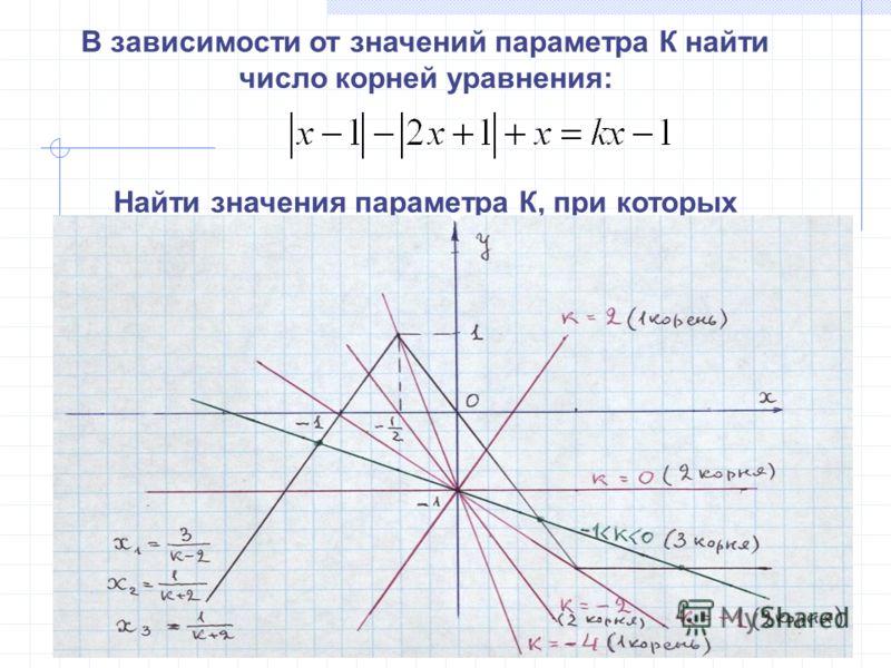 В зависимости от значений параметра К найти число корней уравнения: Найти значения параметра К, при которых уравнение имеет 3 корня и найти эти корни.