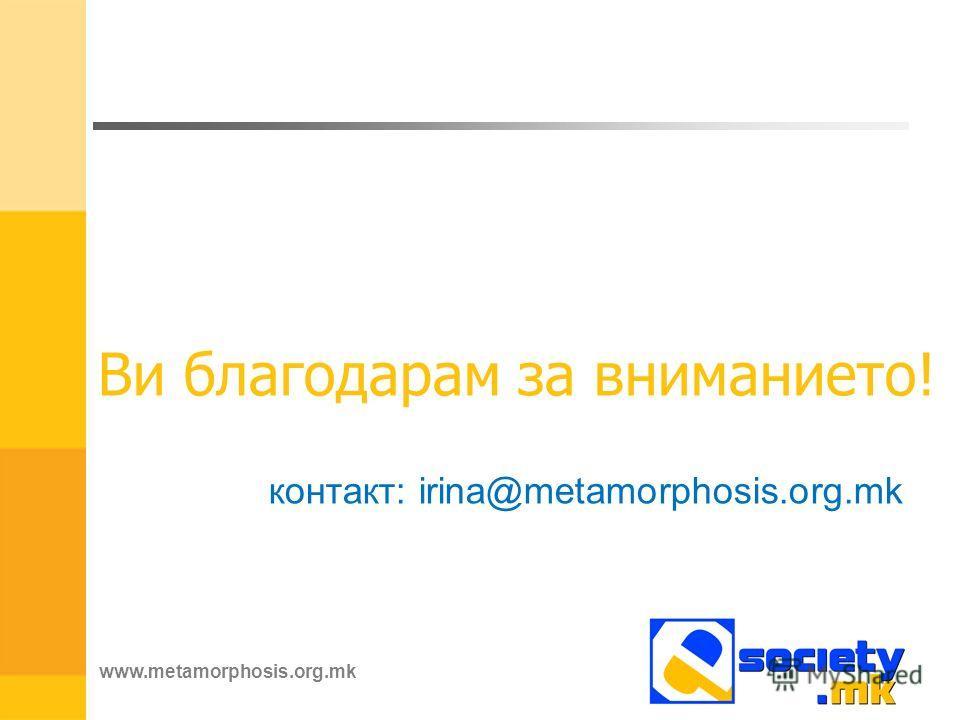 Едукации во училиштата www.metamorphosis.org.mk