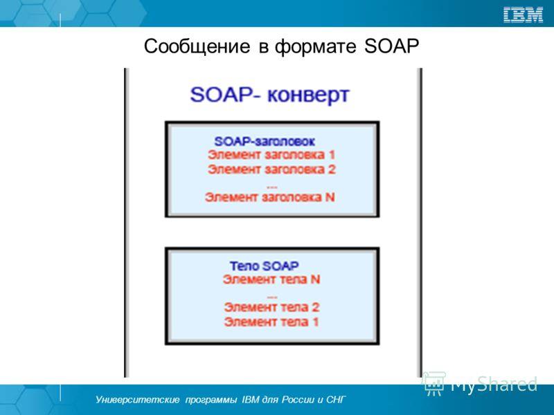 Университетские программы IBM для России и СНГ Сообщение в формате SOAP