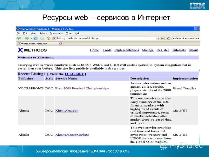 Университетские программы IBM для России и СНГ Ресурсы web – сервисов в Интернет