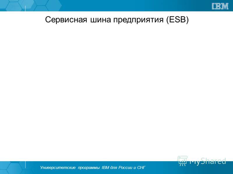 Сервисная шина предприятия (ESB)