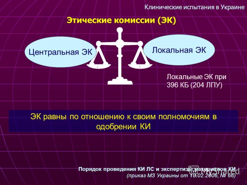 Клинические испытания в Украине Этические комиссии (ЭК) Центральная ЭК Локальная ЭК ЭК равны по отношению к своим полномочиям в одобрении КИ Порядок проведения КИ ЛС и экспертизы материалов КИ (приказ МЗ Украины от 13.02.2006, 66) Локальные ЭК при 39