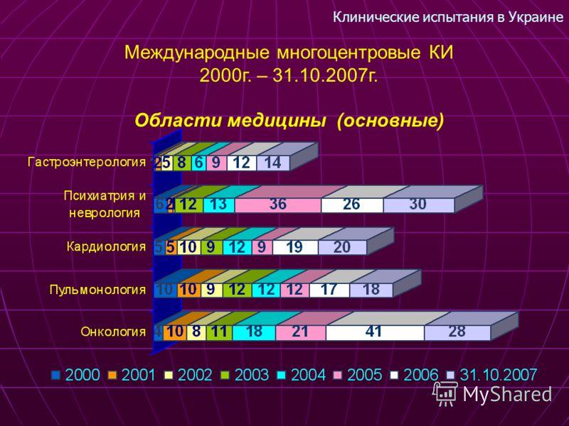 Международные многоцентровые КИ 2000г. – 31.10.2007г. Области медицины (основные) Клинические испытания в Украине