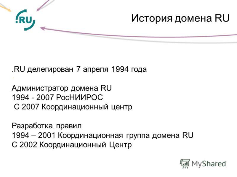 История домена RU..RU делегирован 7 апреля 1994 года Администратор домена RU 1994 - 2007 РосНИИРОС С 2007 Координационный центр Разработка правил 1994 – 2001 Координационная группа домена RU С 2002 Координационный Центр