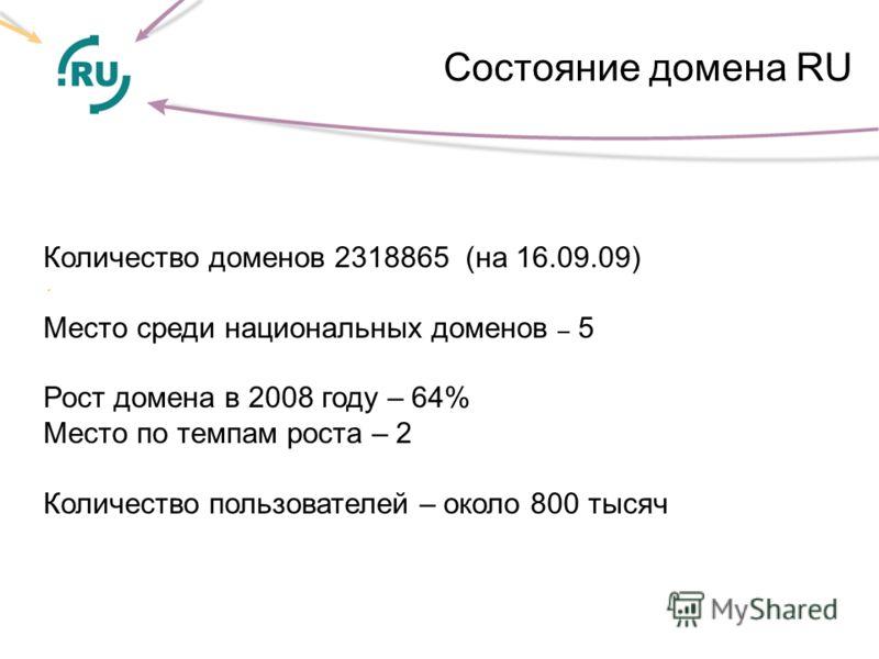 Состояние домена RU. Количество доменов 2318865 (на 16.09.09) Место среди национальных доменов – 5 Рост домена в 2008 году – 64% Место по темпам роста – 2 Количество пользователей – около 800 тысяч