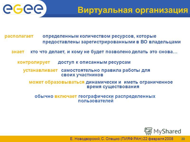 Е. Новодворский, С. Олешко (ПИЯФ РАН) 22 февраля 2008 30 Виртуальная организация знает кто что делает, и кому не будет позволено делать это снова… располагает определенным количеством ресурсов, которые предоставлены зарегистрированными в ВО владельца