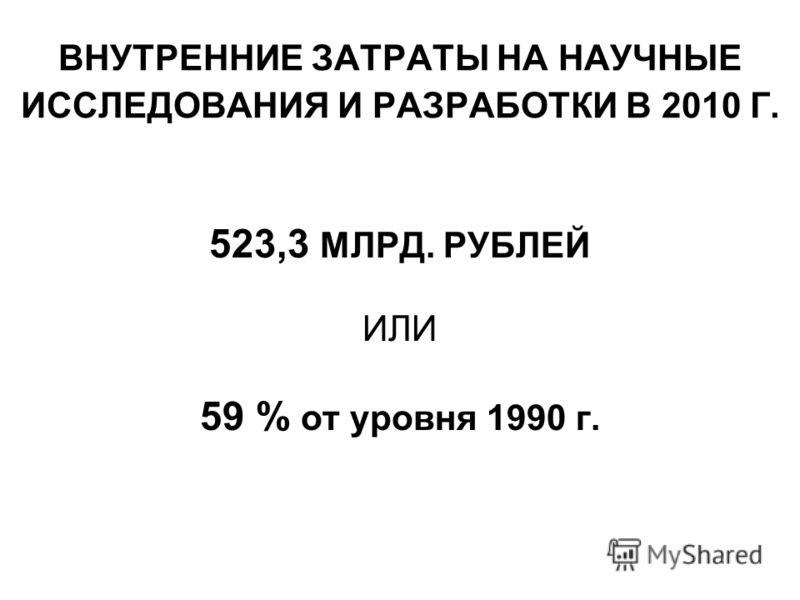 ВНУТРЕННИЕ ЗАТРАТЫ НА НАУЧНЫЕ ИССЛЕДОВАНИЯ И РАЗРАБОТКИ В 2010 Г. 523,3 МЛРД. РУБЛЕЙ ИЛИ 59 % от уровня 1990 г.